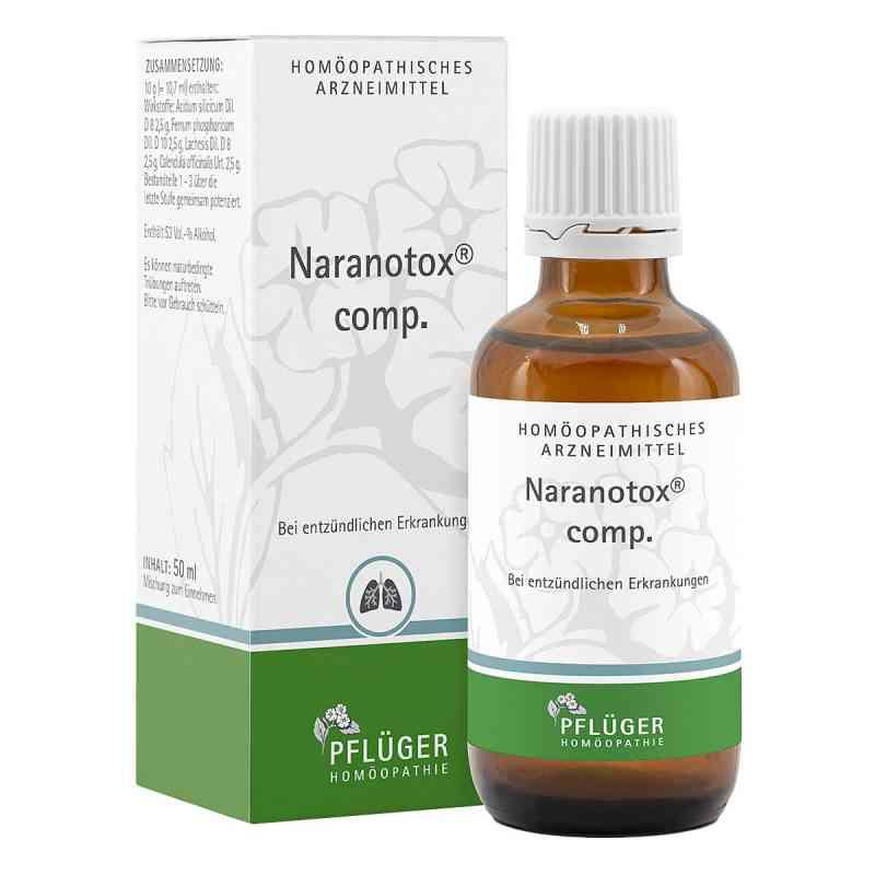 Naranotox comp. Tropfen zamów na apo-discounter.pl