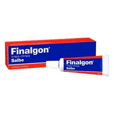 Finalgon 4 mg/g + 25 mg/g maść lecznicza  zamów na apo-discounter.pl