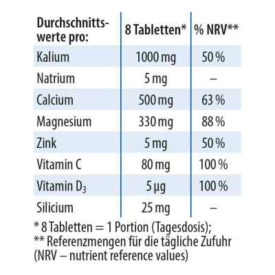 Dr. Jacobs tabletki zasadowe  zamów na apo-discounter.pl