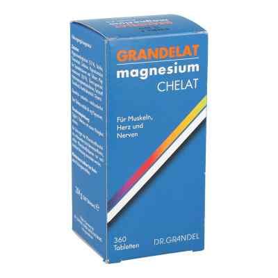 Grandelat Magnesium Chelat tabletki z magnezem  zamów na apo-discounter.pl