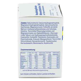 Neukoenigsfoerder NE tabletki z minerałami