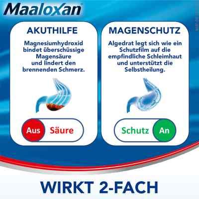 Maaloxan 25 mVal Liquid
