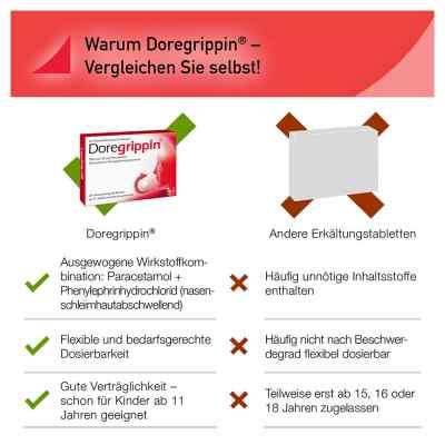 Doregrippin Tabl.  zamów na apo-discounter.pl