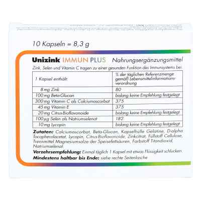 Unizink Immun Plus kapsułki  zamów na apo-discounter.pl