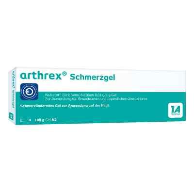 Arthrex Schmerzgel