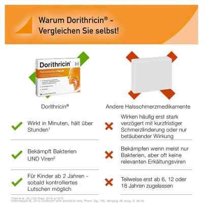 Dorithricin Classic tabletki na gardło 0,5mg/1,0mg/1,5mg  zamów na apo-discounter.pl