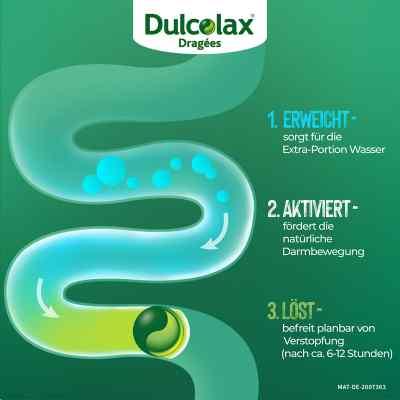 Dulcolax tabletki 5mg  zamów na apo-discounter.pl