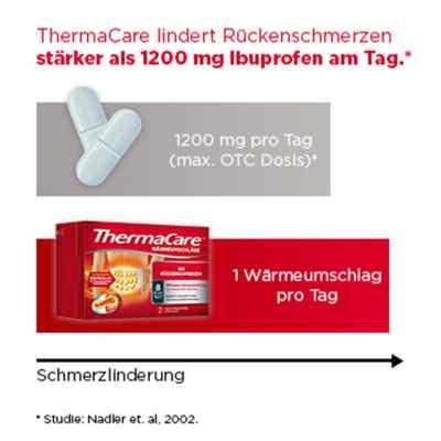 Thermacare przeciwbólowe okłady na plecy (S-XL)  zamów na apo-discounter.pl