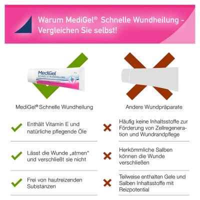 Medigel Wundheilung żel  na rany  zamów na apo-discounter.pl