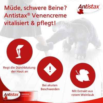 Antistax, krem na żyły