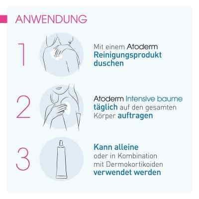 Bioderma Atoderm Intensive krem na atopowe zapalenie skóry  zamów na apo-discounter.pl