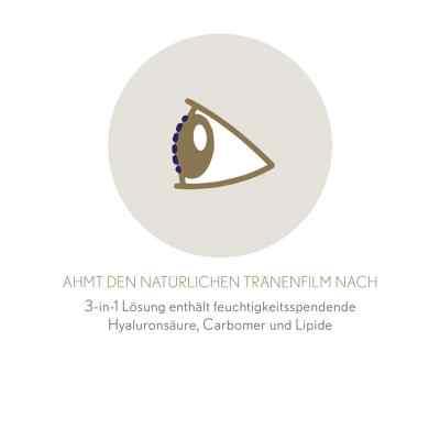 Artelac Complete Edo Augentropfen  zamów na apo-discounter.pl