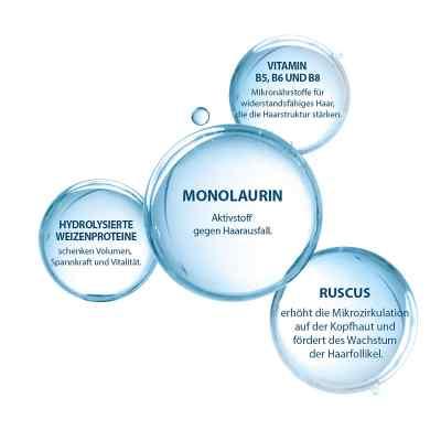 Ducray anaphase+ szampon przeciw wypadaniu włosów
