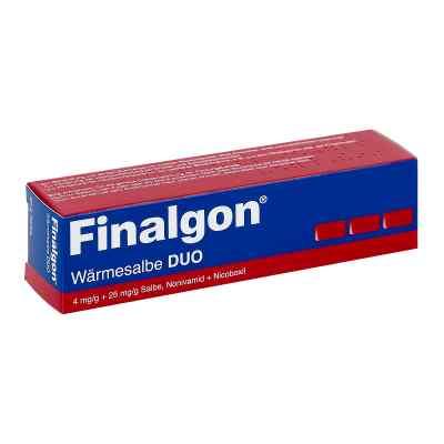 Finalgon Duo 4 mg/g + 25 mg/g maść rozgrzewająca  zamów na apo-discounter.pl