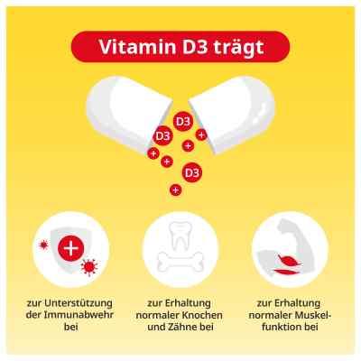 Witamina D3 tabletki 3.000 I.e. 75 µg  zamów na apo-discounter.pl